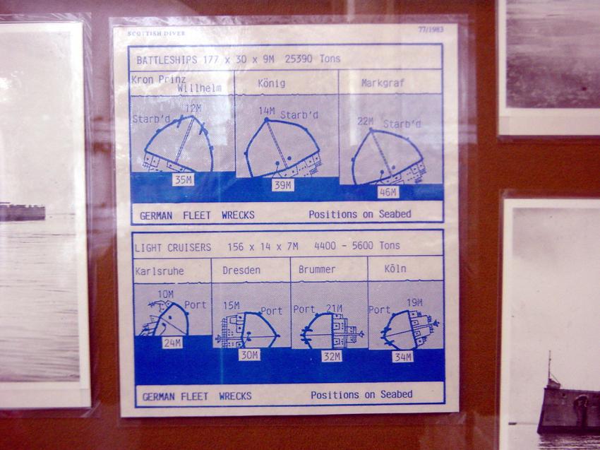 Scapa Flow, Scapa Flow,Schottland,Großbritannien