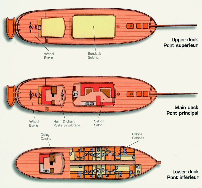 Sea Shell's deckplan, SV Sea Shell, Seychellen